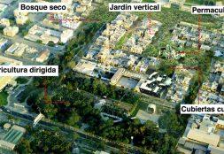 Modelo de ciudad de barrios autosuficientes para un Chiclayo después del Covid19